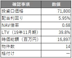 f:id:shiawase-investor:20200531013339p:plain