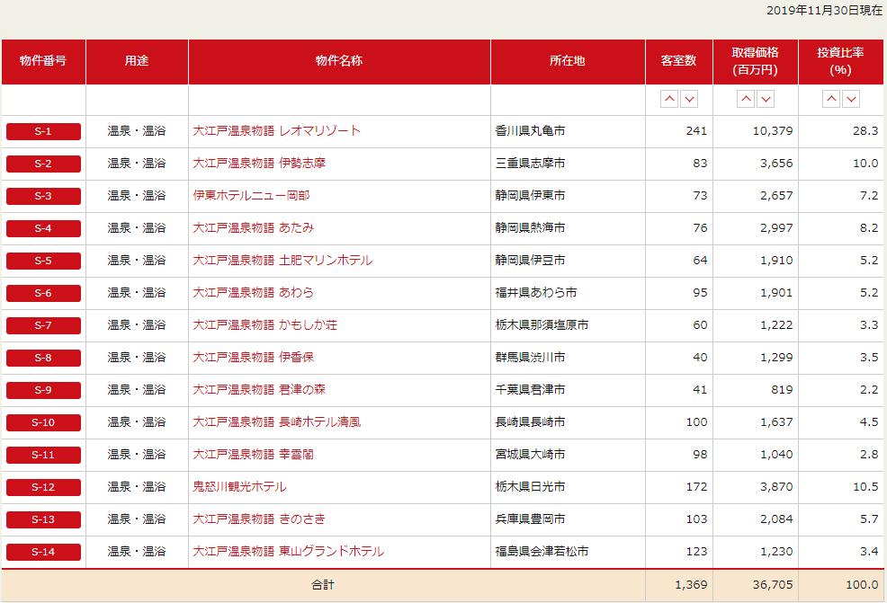 f:id:shiawase-investor:20200531013533p:plain
