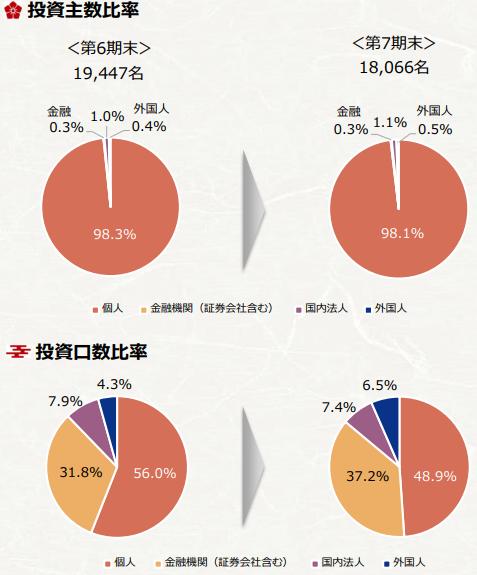 f:id:shiawase-investor:20200531014656p:plain
