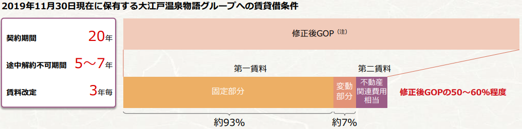 f:id:shiawase-investor:20200531015436p:plain