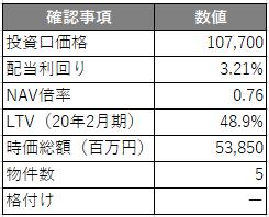 f:id:shiawase-investor:20200605225236p:plain