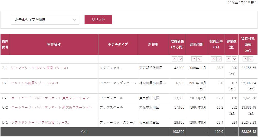 f:id:shiawase-investor:20200605225341p:plain