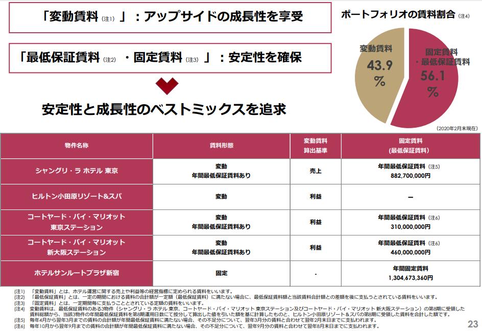 f:id:shiawase-investor:20200605230653p:plain
