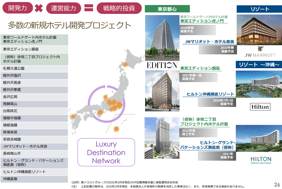 f:id:shiawase-investor:20200605231258p:plain