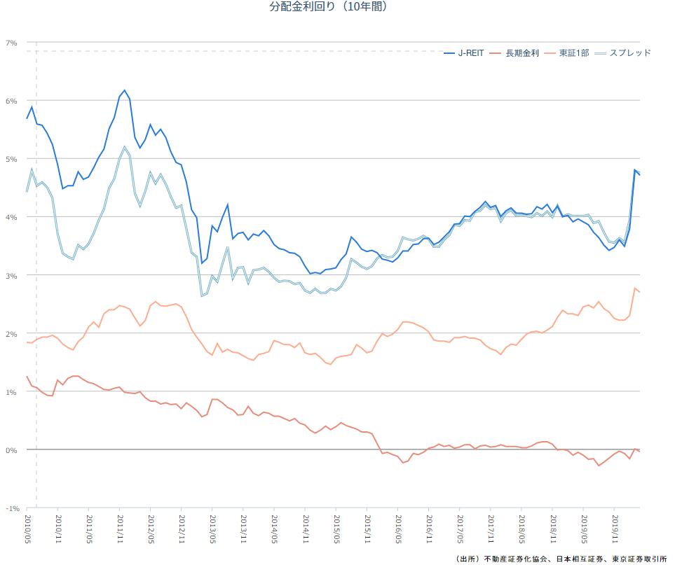 f:id:shiawase-investor:20200613150636p:plain