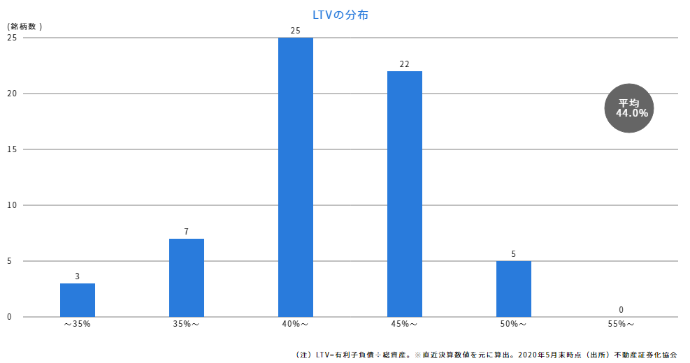 f:id:shiawase-investor:20200613151458p:plain