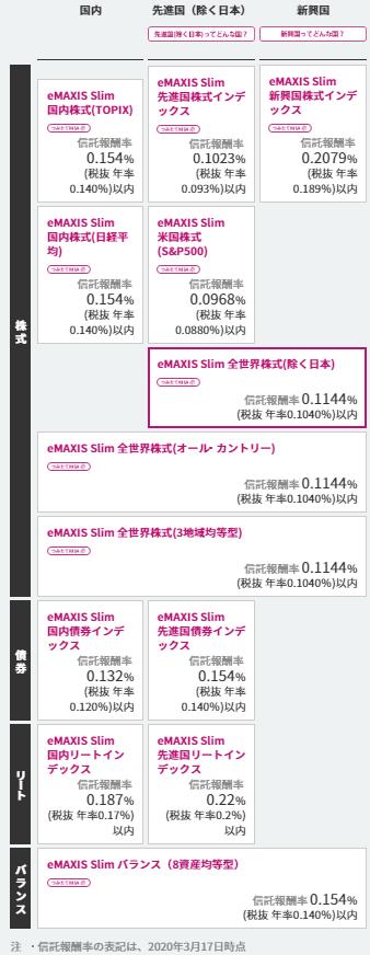 f:id:shiawase-investor:20200613153916p:plain