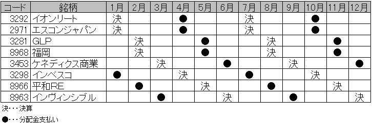 f:id:shiawase-investor:20200620183119p:plain
