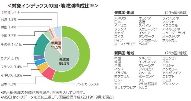 f:id:shiawase-investor:20200630013911p:plain