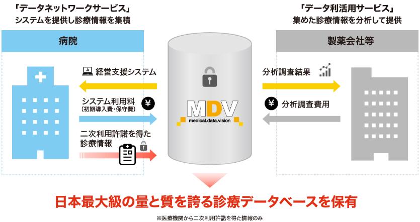 f:id:shiawase-investor:20200705000828p:plain