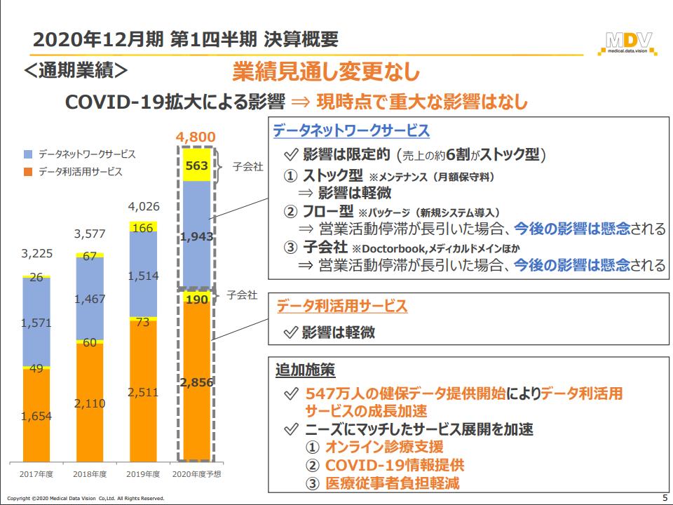 f:id:shiawase-investor:20200705001242p:plain