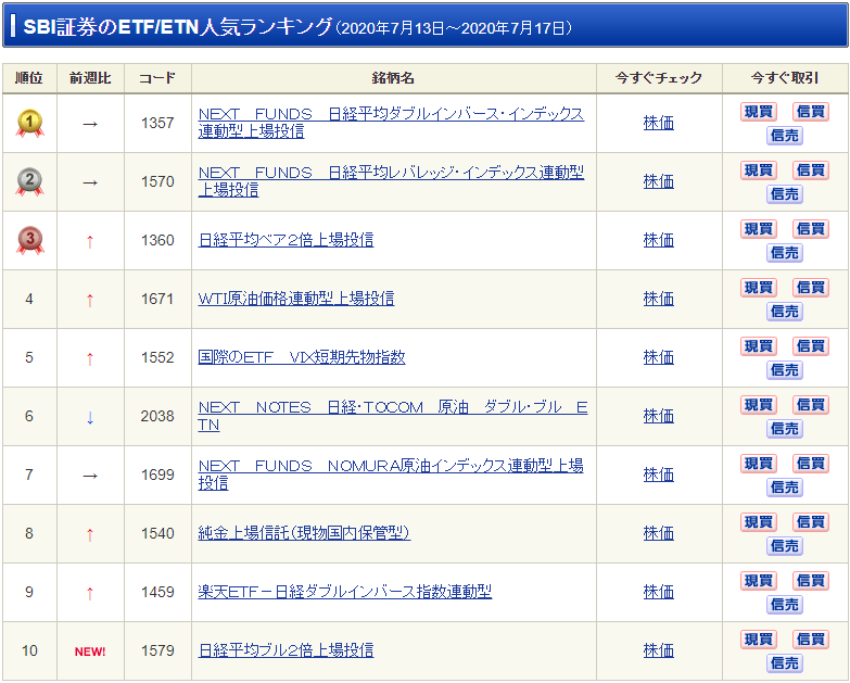 f:id:shiawase-investor:20200726031808p:plain