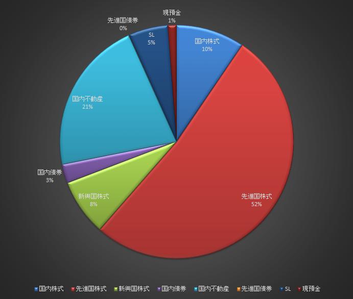 f:id:shiawase-investor:20200803222738p:plain