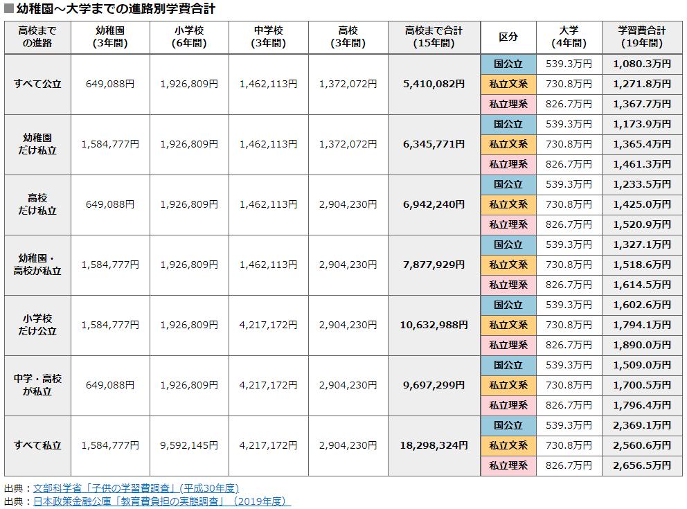 f:id:shiawase-investor:20200811000440p:plain