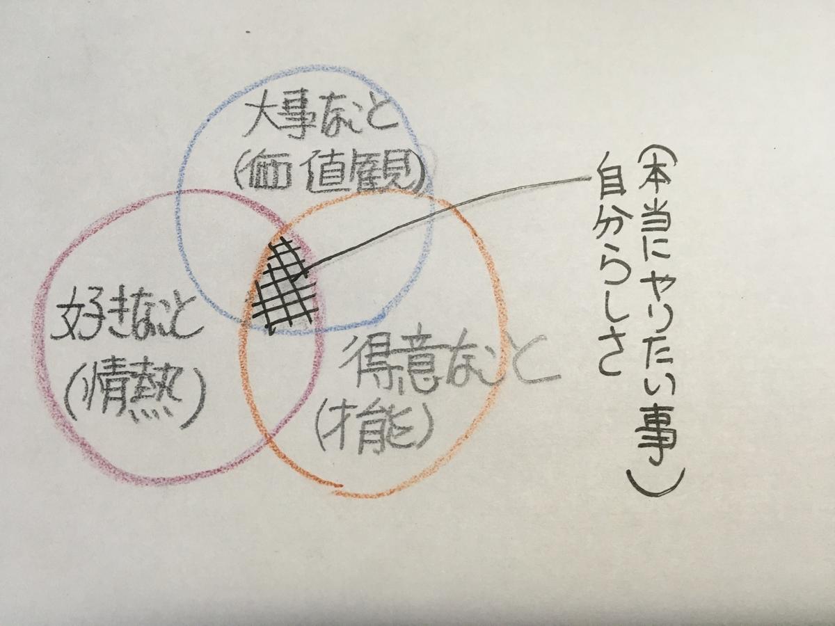 f:id:shiawaseb:20210205085005j:plain