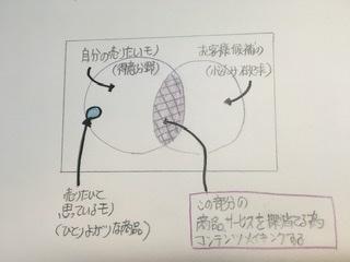 f:id:shiawaseb:20210222105130j:plain