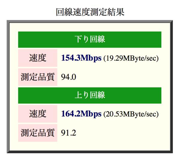 f:id:shiba-yan:20140715231006p:plain