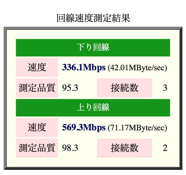 f:id:shiba-yan:20140716013538p:plain