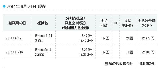 f:id:shiba-yan:20140921131350p:plain