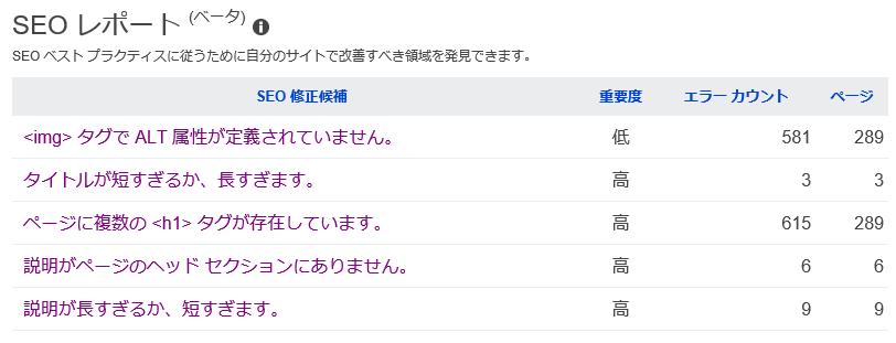 f:id:shiba-yan:20150731000849p:plain