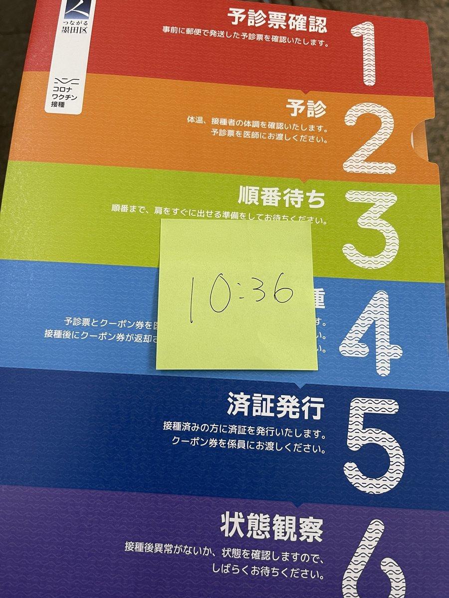 f:id:shiba-yan:20210623102706j:plain:w650