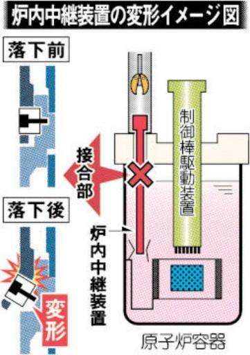f:id:shiba_yu36:20110329203258j:image