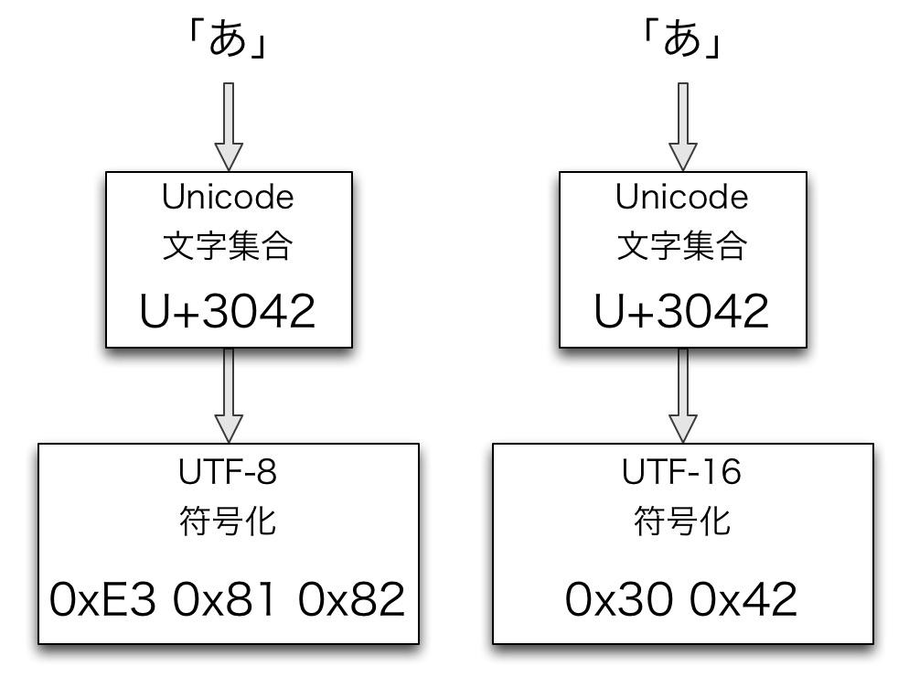 f:id:shiba_yu36:20150913141538j:plain:h500