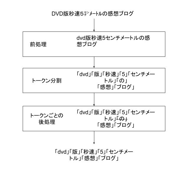 f:id:shiba_yu36:20160814121152j:plain