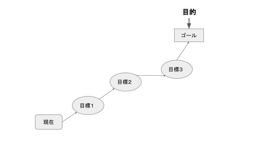 f:id:shiba_yu36:20161023134206j:plain