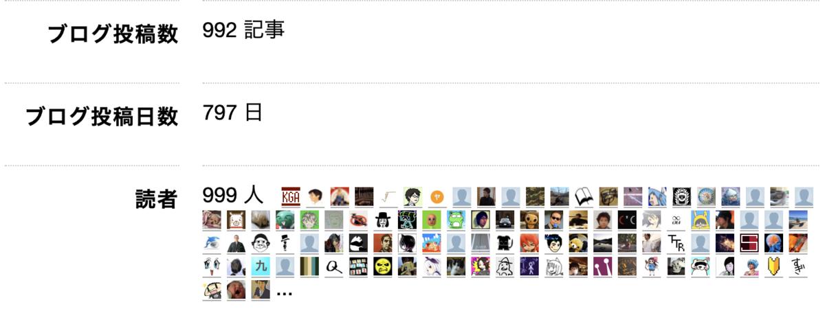 f:id:shiba_yu36:20200715162911p:plain:w500