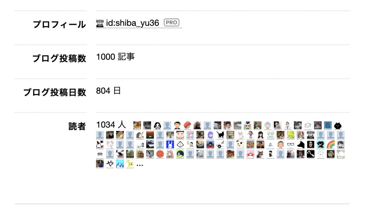 f:id:shiba_yu36:20200815143641p:plain
