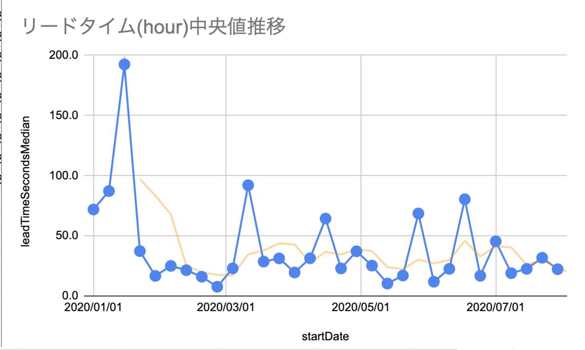 f:id:shiba_yu36:20200823134846p:plain