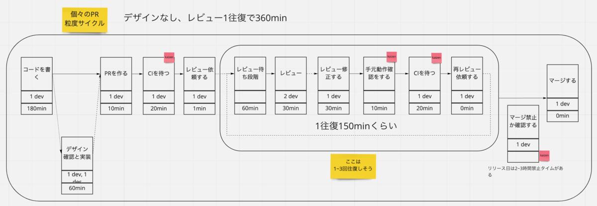 f:id:shiba_yu36:20210806151238p:plain