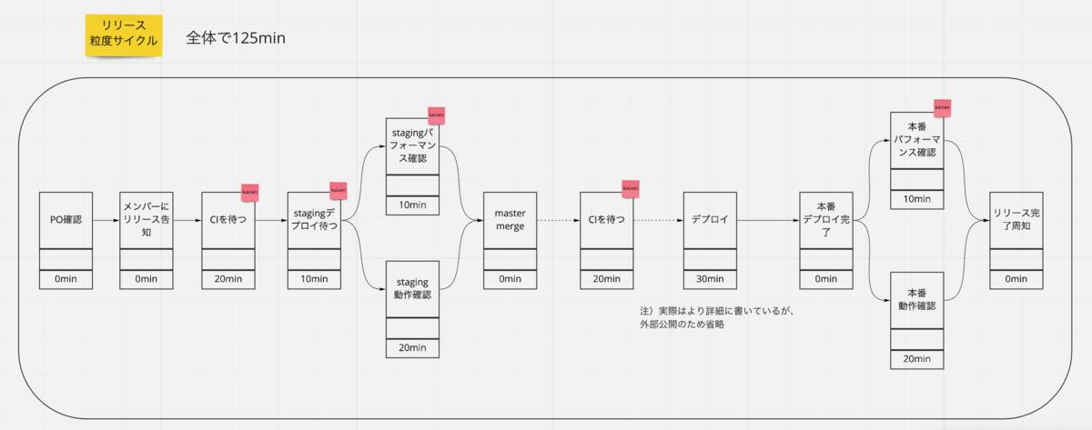 f:id:shiba_yu36:20210806151502p:plain