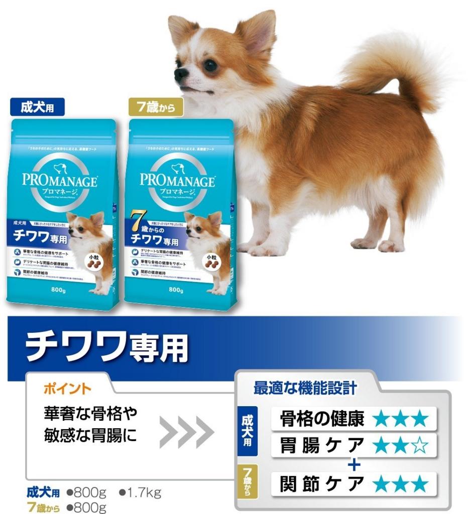 f:id:shibachomama:20170509230914j:plain