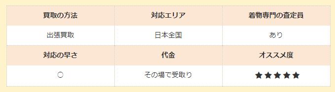 f:id:shibachomama:20180103143814p:plain