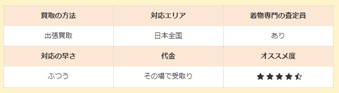 f:id:shibachomama:20180103145016p:plain