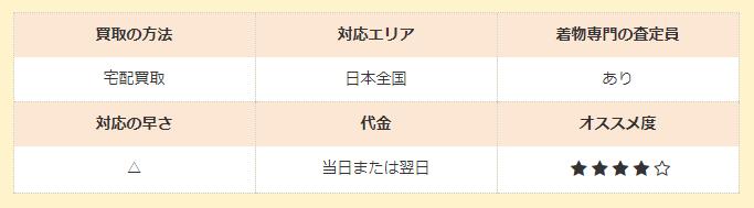 f:id:shibachomama:20180103145741p:plain