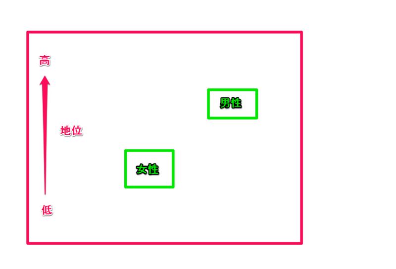 f:id:shibacow:20150524152405p:plain