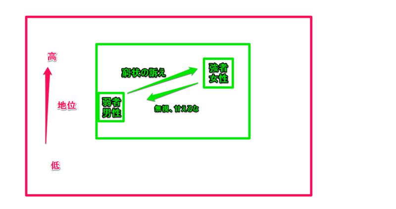 f:id:shibacow:20150525030515p:plain