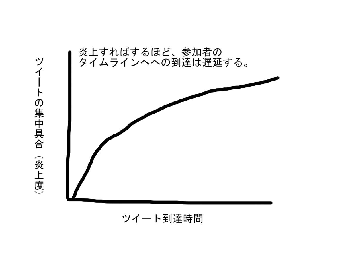 f:id:shibacow:20200526031453p:plain