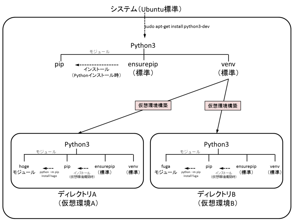 f:id:shibafu3:20170918115107p:plain