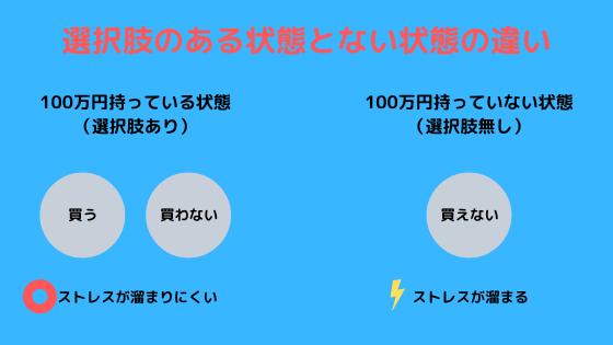 f:id:shibainu48:20200117104343p:plain