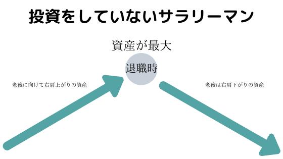 f:id:shibainu48:20200119152800p:plain