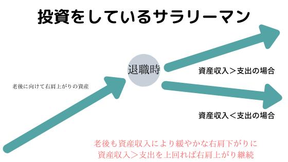 f:id:shibainu48:20200119153629p:plain