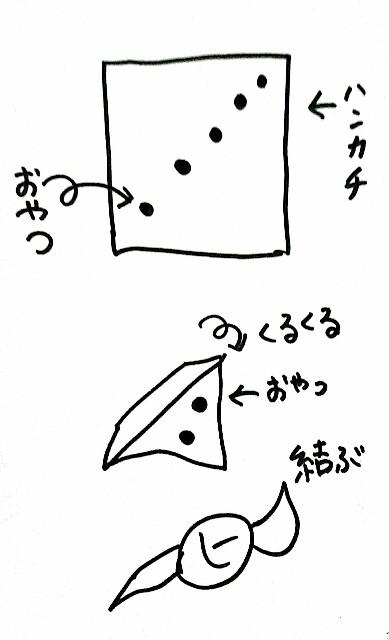 f:id:shibainumugi:20180207210508j:image