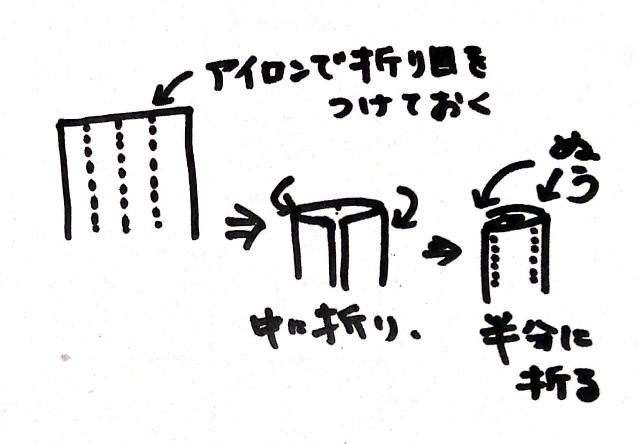 f:id:shibainumugi:20200328215439j:image