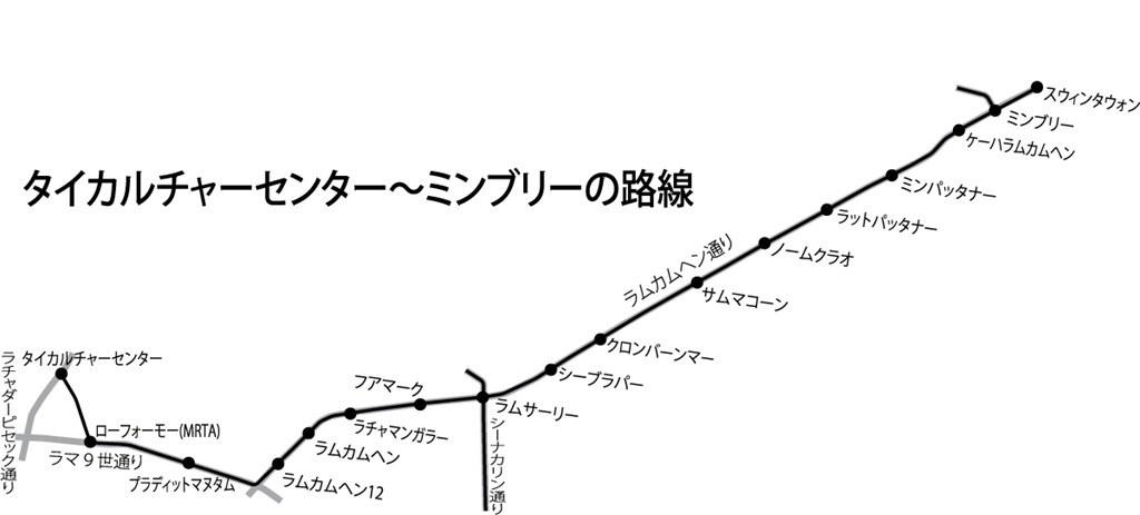 f:id:shibainux:20180204175948j:plain