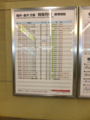 [大阪駅][JR京都線][特急サンダーバード]大阪駅11番線を発車する特急サンダーバードのほとんどが金沢行き