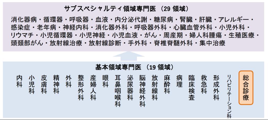 f:id:shibaken99:20180123113527p:plain